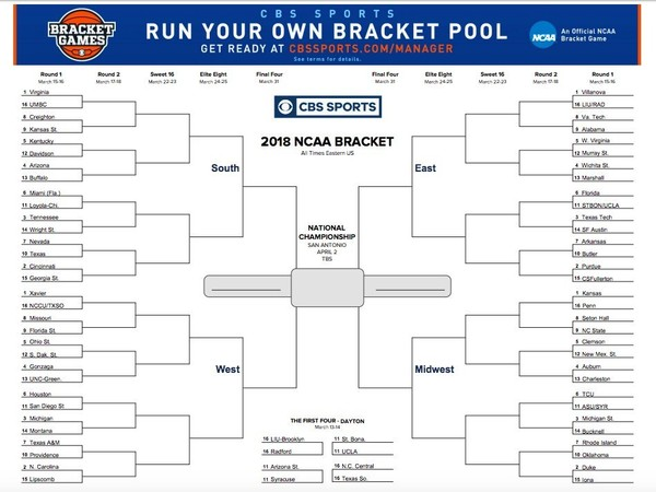 pronostici NCAA tournament 2018